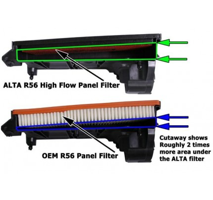 Alta Performance Drop In Panel Filter